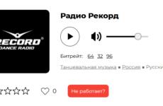 Radio Record: от идеи до вещания в 160 городах, как это было?